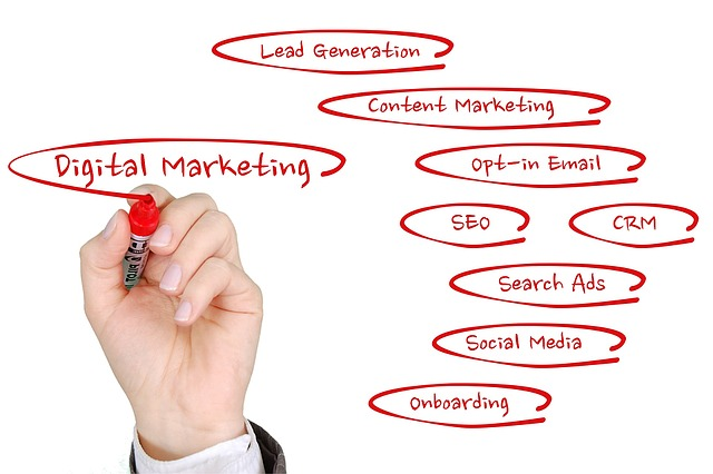 Marketing digital : ses principes et avantages