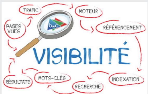 Plus de visibilité pour votre site d'entreprise